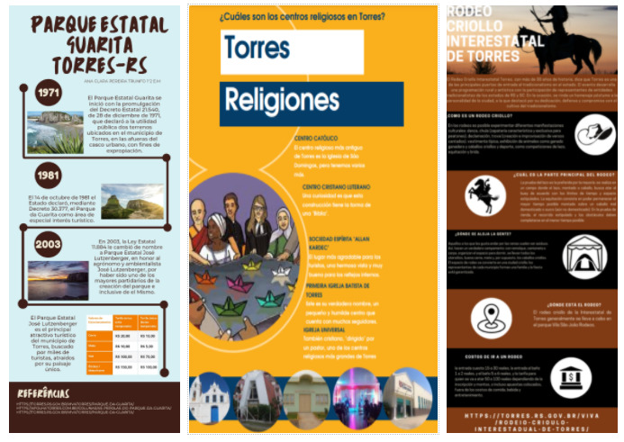 Infografia na potencialização do ensino-aprendizagem de língua espanhola