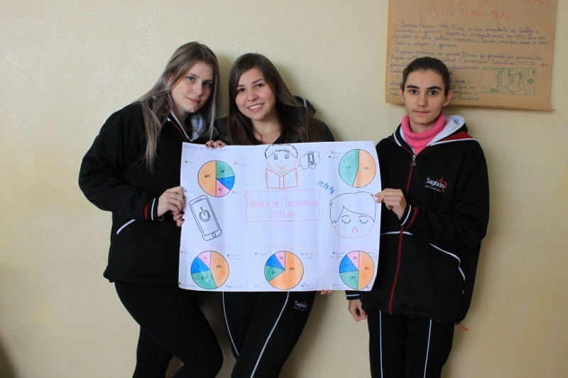 Educandos da 3ª série do EM produzem infográfico