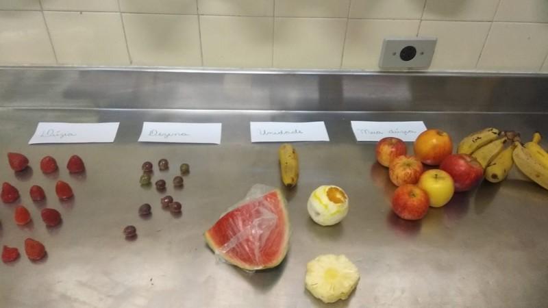 Culinária Explorando Conceitos Matemáticos: dúzia e meia dúzia