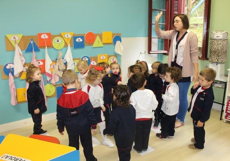 O Inglês e a prática diária na Educação Infantil