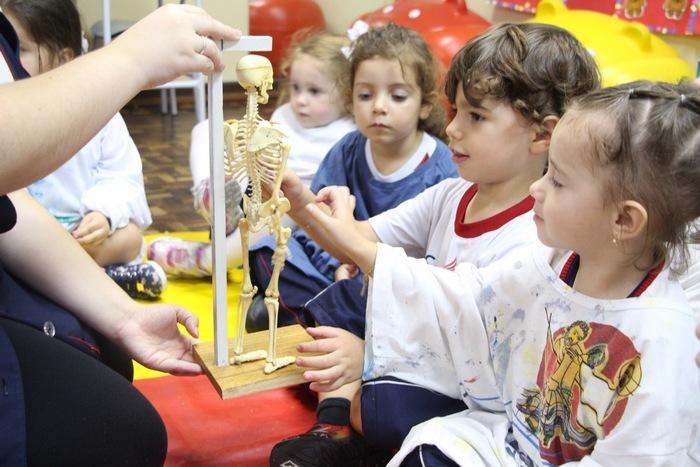 Infantil III aprendendo sobre o corpo humano