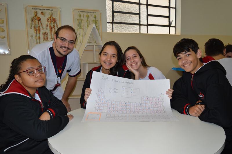 2019: O Ano Internacional da Tabela Periódica