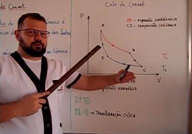 SAGRADO EM CASA: Ensino Médio dá continuidade aos estudos de Física com segurança e modernidade