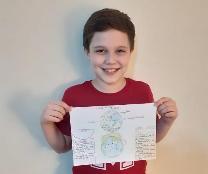 #SagradoEmCasa - Em atividade avaliativa, educandos fazem desenho para representar as causas e consequências do Aquecimento Global